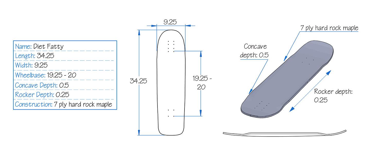 Bonzing Diet Fatty Skateboard Specs